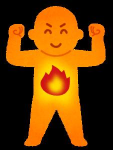 脂肪の燃焼